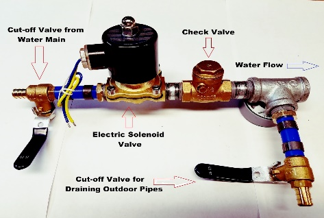 shutoffvalves electric example
